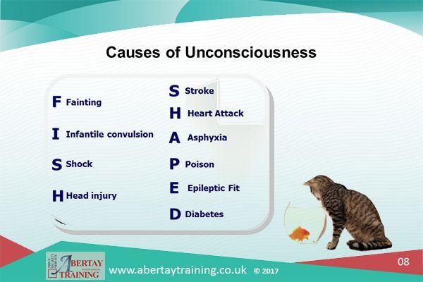 Cas uses of Unconsciousness