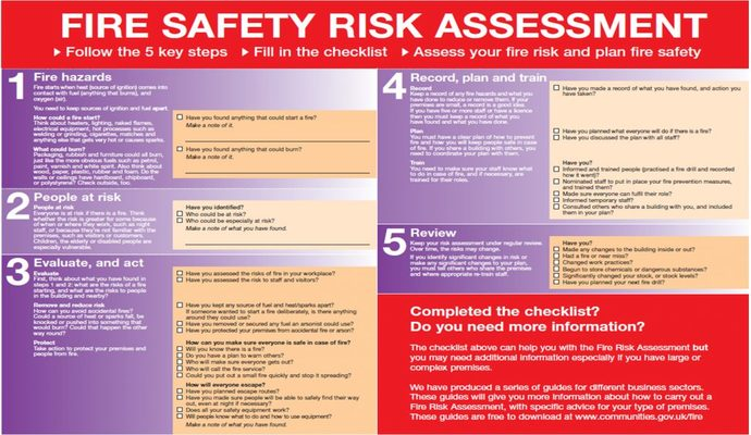 Fire Risk Assessment instructor course